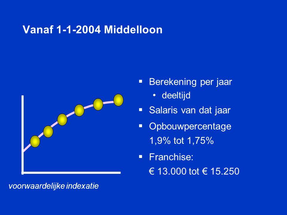 Vanaf 1-1-2004 Middelloon  Berekening per jaar • deeltijd  Salaris van dat jaar  Opbouwpercentage 1,9% tot 1,75%  Franchise: € 13.000 tot € 15.250
