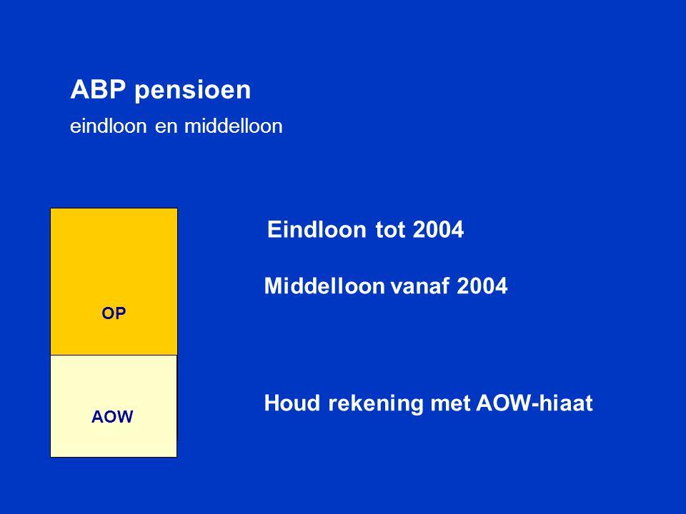 Eindloon tot 2004 OP AOW ABP pensioen eindloon en middelloon Middelloon vanaf 2004 Houd rekening met AOW-hiaat