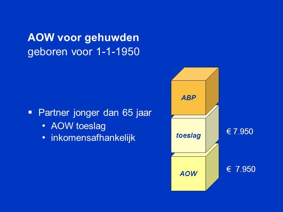 AOW voor gehuwden geboren voor 1-1-1950 € 7.950 AOW toeslag ABP  Partner jonger dan 65 jaar • AOW toeslag • inkomensafhankelijk