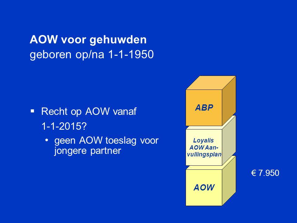 AOW voor gehuwden geboren op/na 1-1-1950 € 7.950 AOW Loyalis AOW Aan- vullingsplan ABP  Recht op AOW vanaf 1-1-2015? • geen AOW toeslag voor jongere