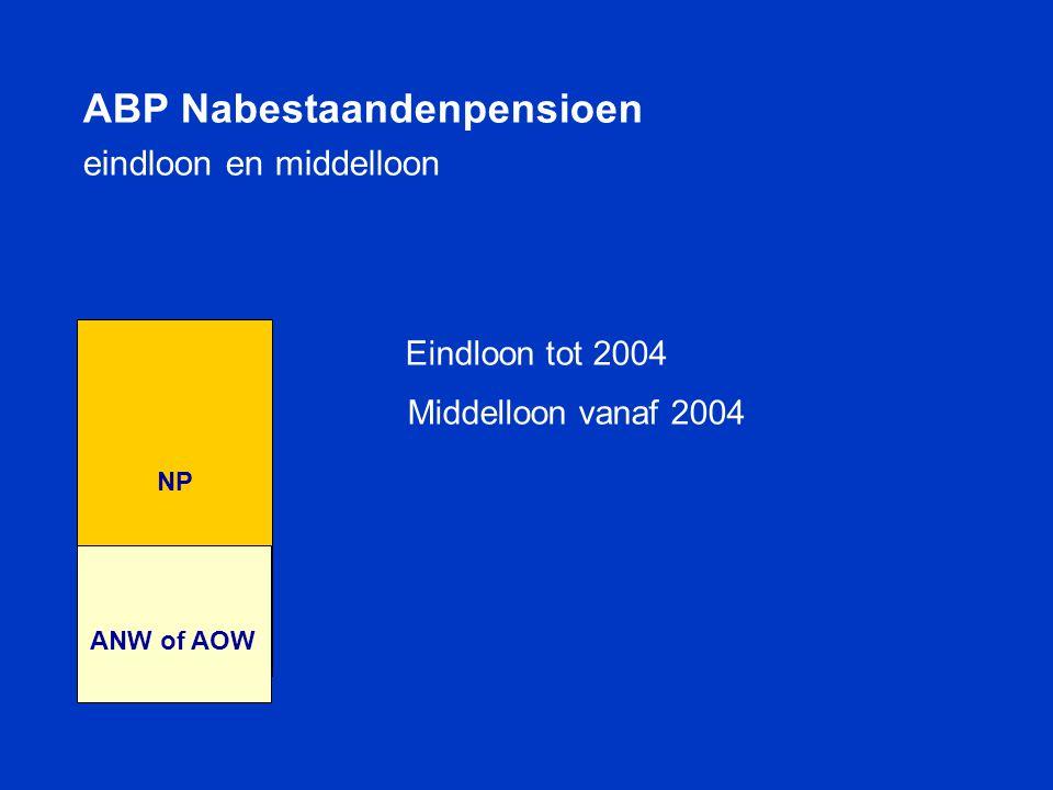 Eindloon tot 2004 Middelloon vanaf 2004 NP ANW of AOW ABP Nabestaandenpensioen eindloon en middelloon