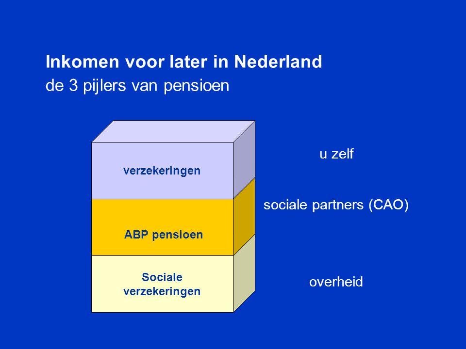 Inkomen voor later in Nederland de 3 pijlers van pensioen Sociale verzekeringen ABP pensioen verzekeringen u zelf sociale partners (CAO) overheid