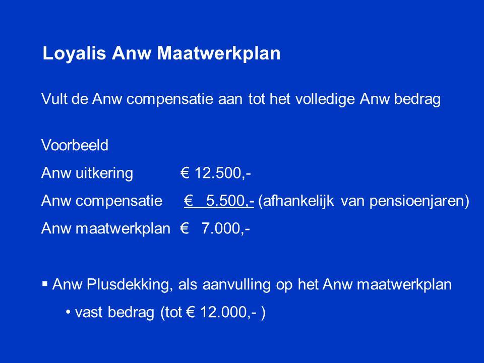 Loyalis Anw Maatwerkplan Vult de Anw compensatie aan tot het volledige Anw bedrag Voorbeeld Anw uitkering € 12.500,- Anw compensatie € 5.500,- (afhank