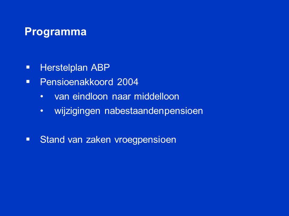   Herstelplan ABP   Pensioenakkoord 2004 • •van eindloon naar middelloon • •wijzigingen nabestaandenpensioen   Stand van zaken vroegpensioen Pro