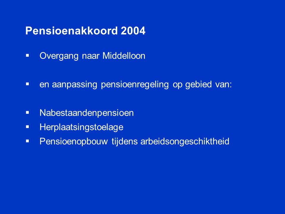   Overgang naar Middelloon   en aanpassing pensioenregeling op gebied van:   Nabestaandenpensioen   Herplaatsingstoelage   Pensioenopbouw ti