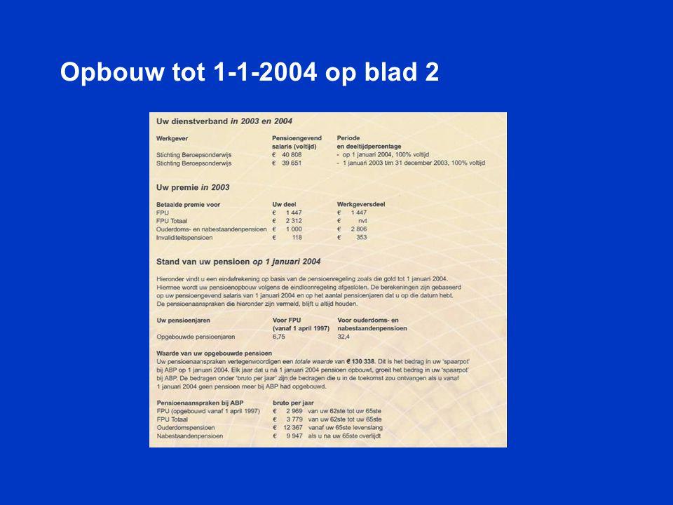 Opbouw tot 1-1-2004 op blad 2