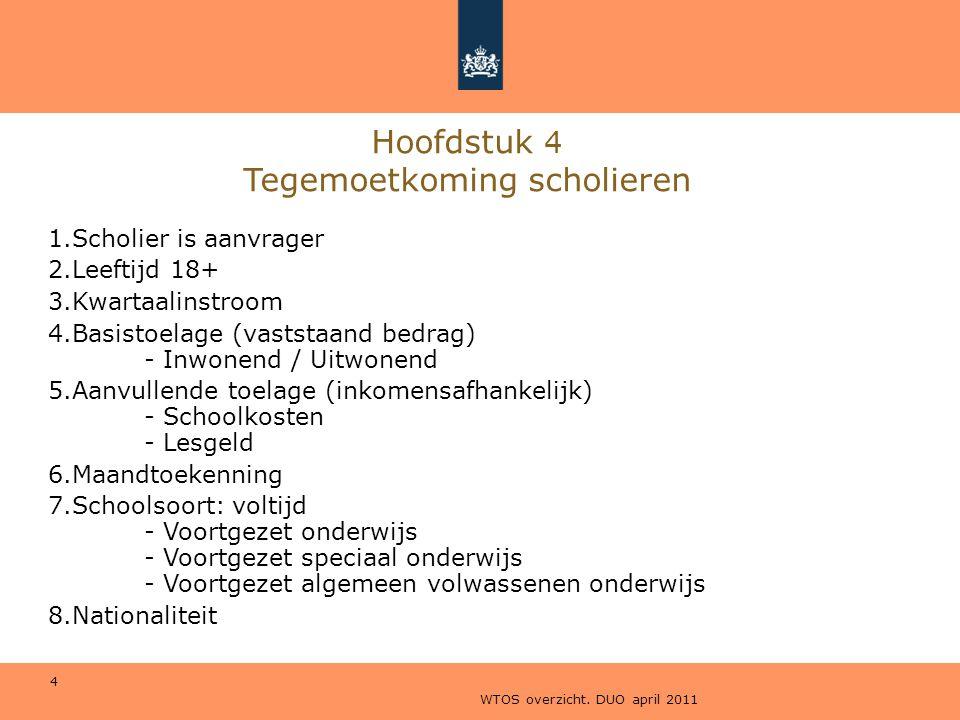 WTOS overzicht. DUO april 2011 4 Hoofdstuk 4 Tegemoetkoming scholieren 1.Scholier is aanvrager 2.Leeftijd 18+ 3.Kwartaalinstroom 4.Basistoelage (vasts