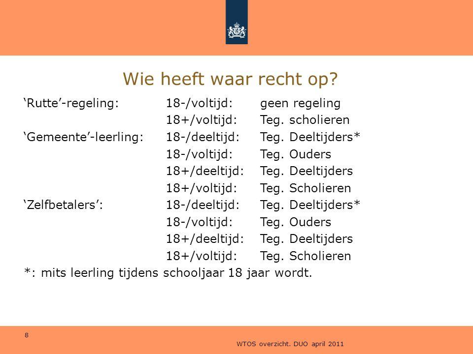 WTOS overzicht. DUO april 2011 8 Wie heeft waar recht op? 'Rutte'-regeling:18-/voltijd:geen regeling 18+/voltijd:Teg. scholieren 'Gemeente'-leerling:1