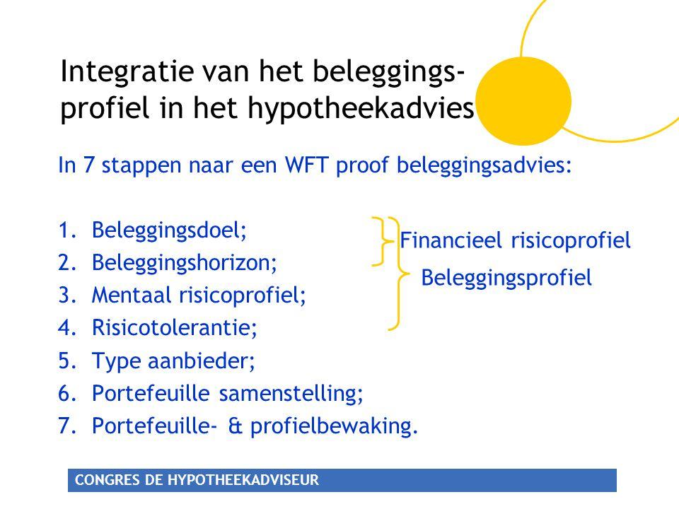 CONGRES DE HYPOTHEEKADVISEUR In 7 stappen naar een WFT proof beleggingsadvies: 1.Beleggingsdoel; 2.Beleggingshorizon; 3.Mentaal risicoprofiel; 4.Risic