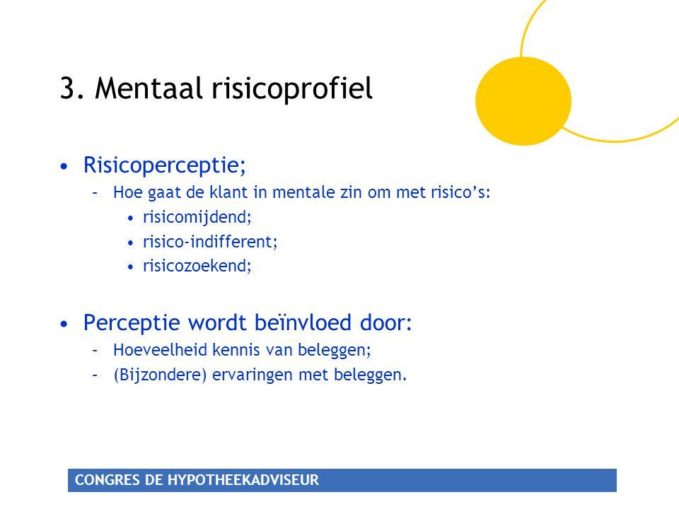 CONGRES DE HYPOTHEEKADVISEUR 3. Mentaal risicoprofiel •Risicoperceptie; –Hoe gaat de klant in mentale zin om met risico's: •risicomijdend; •risico-ind