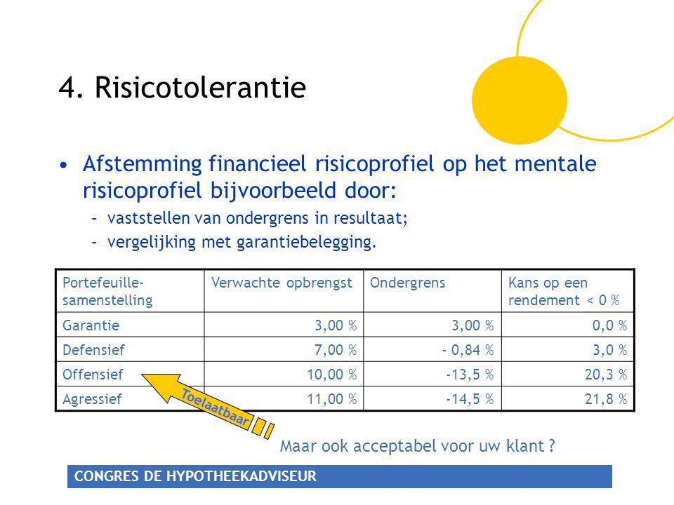 CONGRES DE HYPOTHEEKADVISEUR •Afstemming financieel risicoprofiel op het mentale risicoprofiel bijvoorbeeld door: – vaststellen van ondergrens in resu