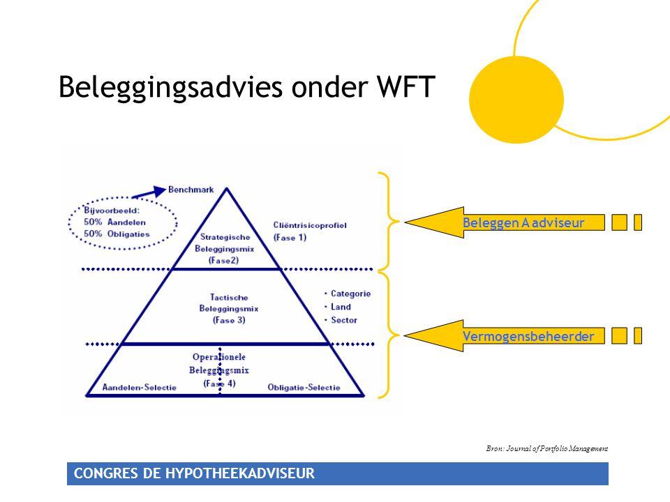 CONGRES DE HYPOTHEEKADVISEUR Beleggingsadvies onder WFT Beleggen A adviseur Vermogensbeheerder Bron: Journal of Portfolio Management