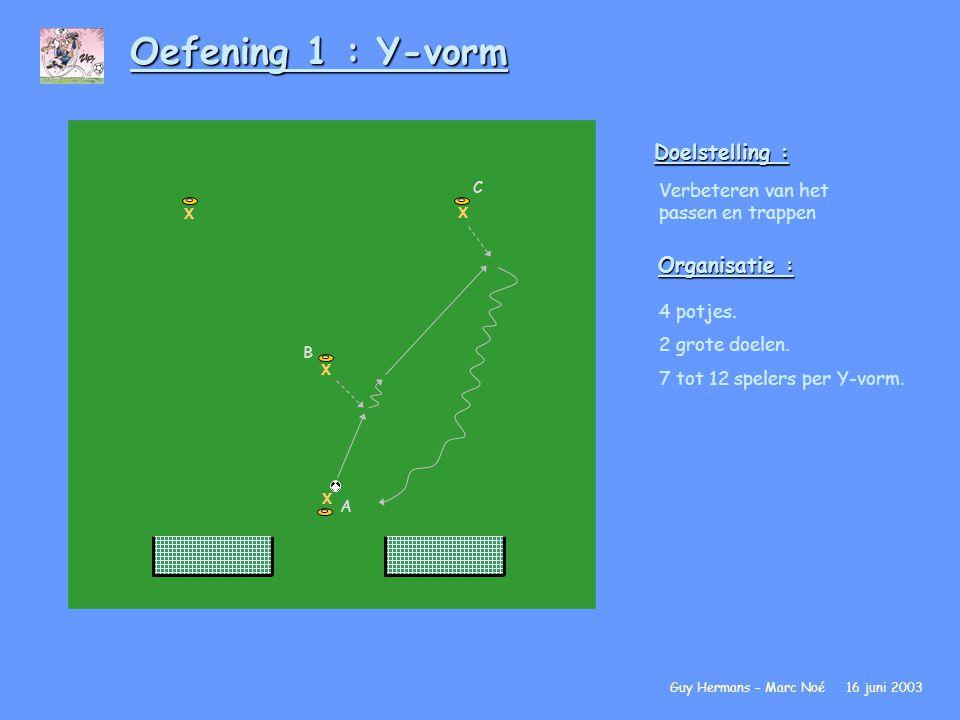 Oefening 1 : Y-vorm Doelstelling : Verbeteren van het passen en trappen Organisatie : 4 potjes. 2 grote doelen. 7 tot 12 spelers per Y-vorm. Guy Herma