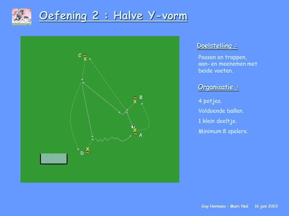 Oefening 2 : Halve Y-vorm Doelstelling : Passen en trappen, aan- en meenemen met beide voeten. Organisatie : 4 potjes. Voldoende ballen. 1 klein doelt
