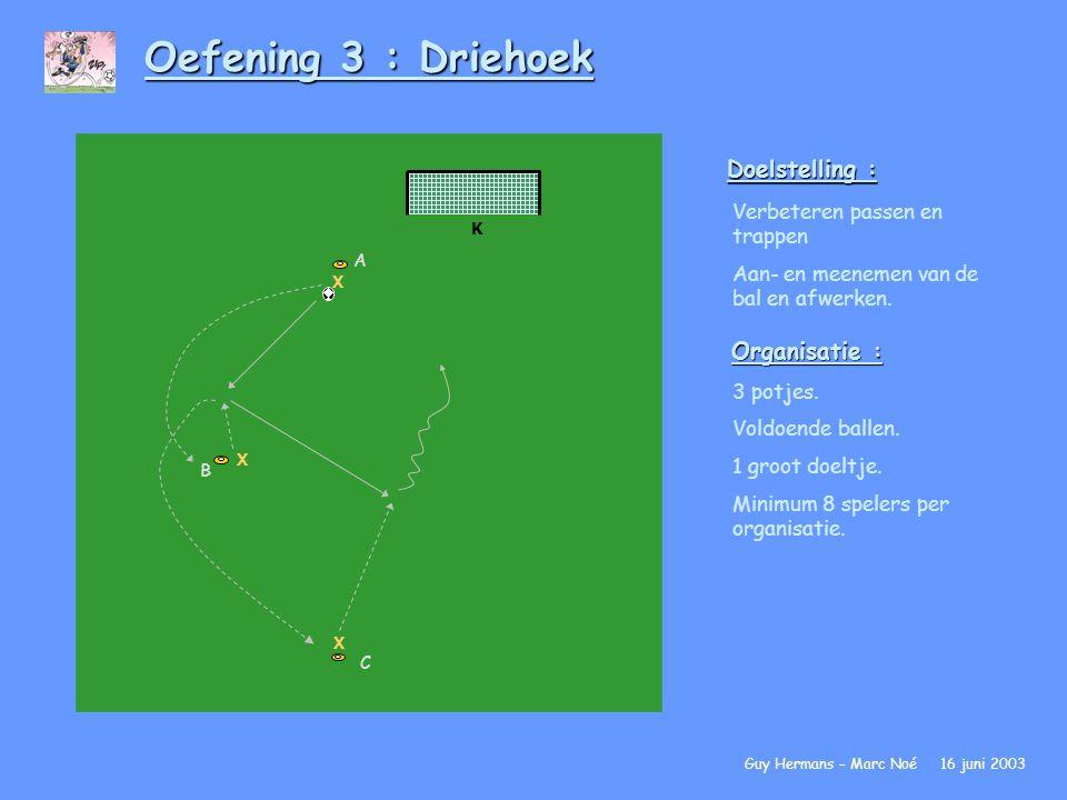 Oefening 3 : Driehoek Doelstelling : Verbeteren passen en trappen Aan- en meenemen van de bal en afwerken. Organisatie : 3 potjes. Voldoende ballen. 1