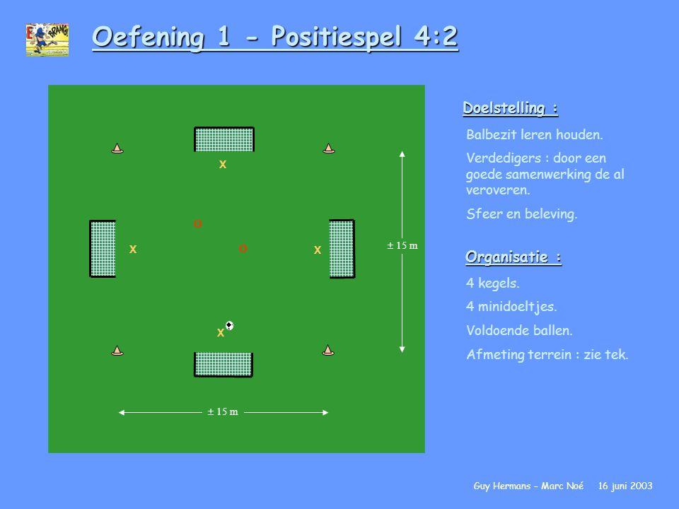 Oefening 1 - Positiespel 4:2 Doelstelling : Balbezit leren houden. Verdedigers : door een goede samenwerking de al veroveren. Sfeer en beleving. Organ
