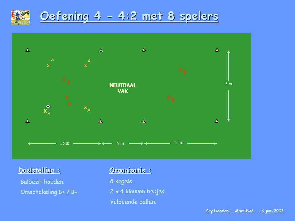 Oefening 4 - 4:2 met 8 spelers Doelstelling : Balbezit houden. Omschakeling B+ / B- Organisatie : 8 kegels. 2 x 4 kleuren hesjes. Voldoende ballen. Gu