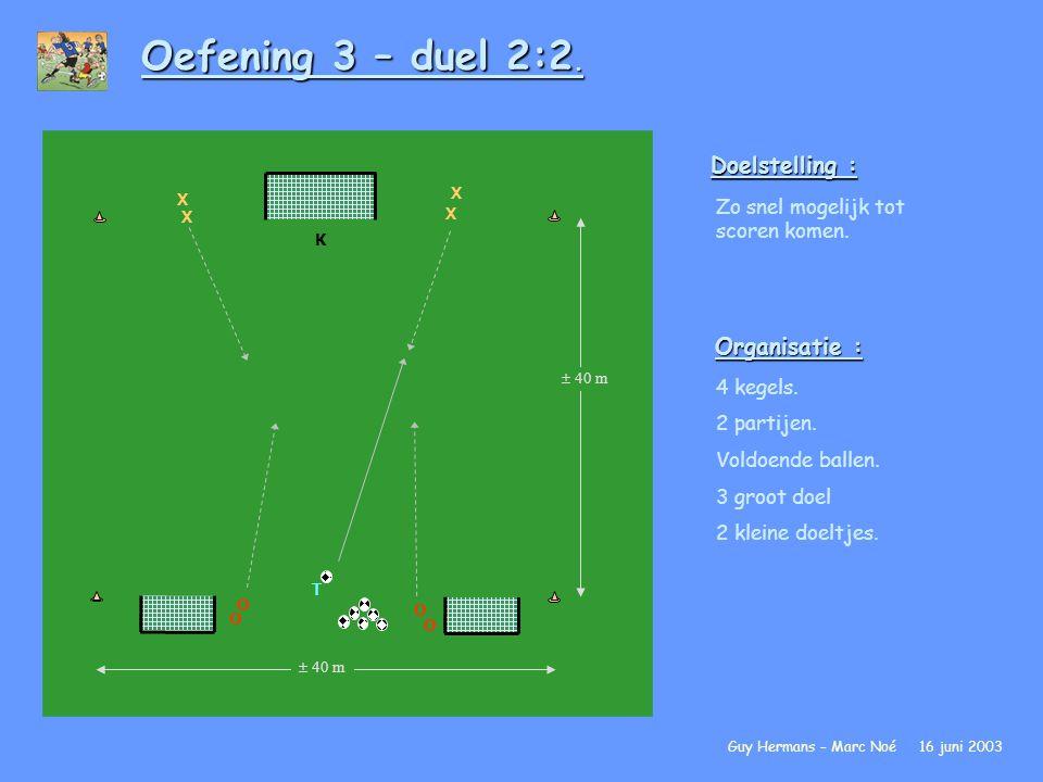 Oefening 3 – duel 2:2. Doelstelling : Zo snel mogelijk tot scoren komen. Organisatie : 4 kegels. 2 partijen. Voldoende ballen. 3 groot doel 2 kleine d