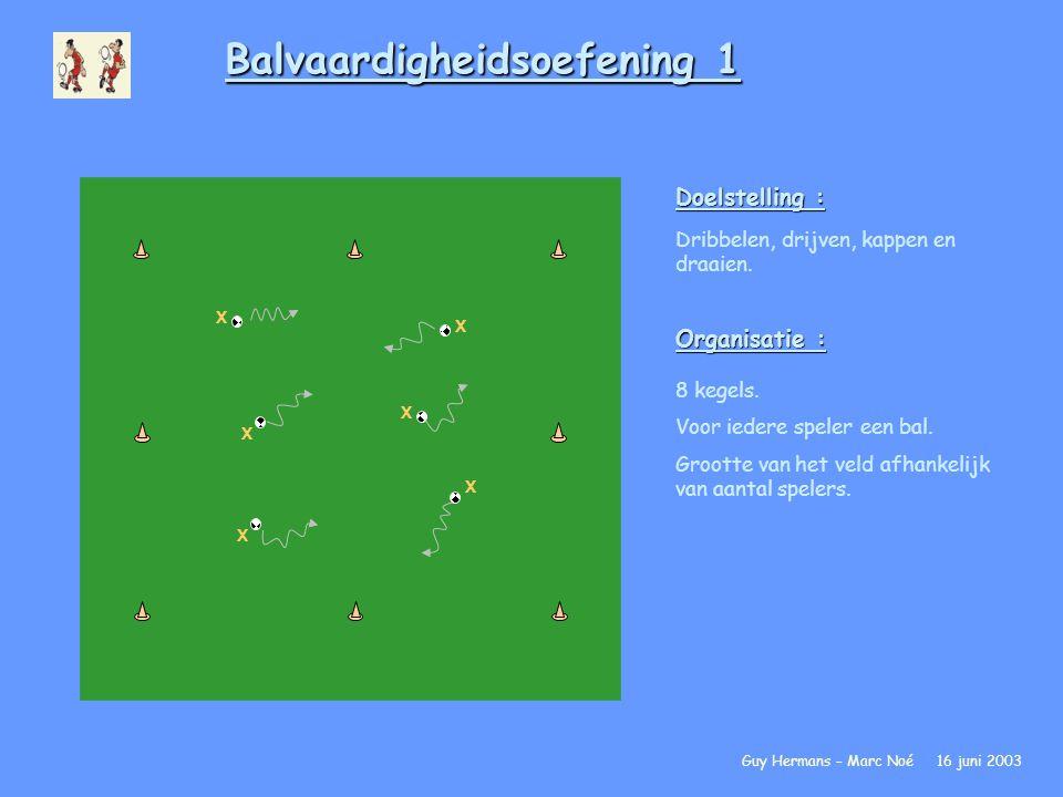 Doelstelling : Dribbelen, drijven, kappen en draaien. Organisatie : 8 kegels. Voor iedere speler een bal. Grootte van het veld afhankelijk van aantal