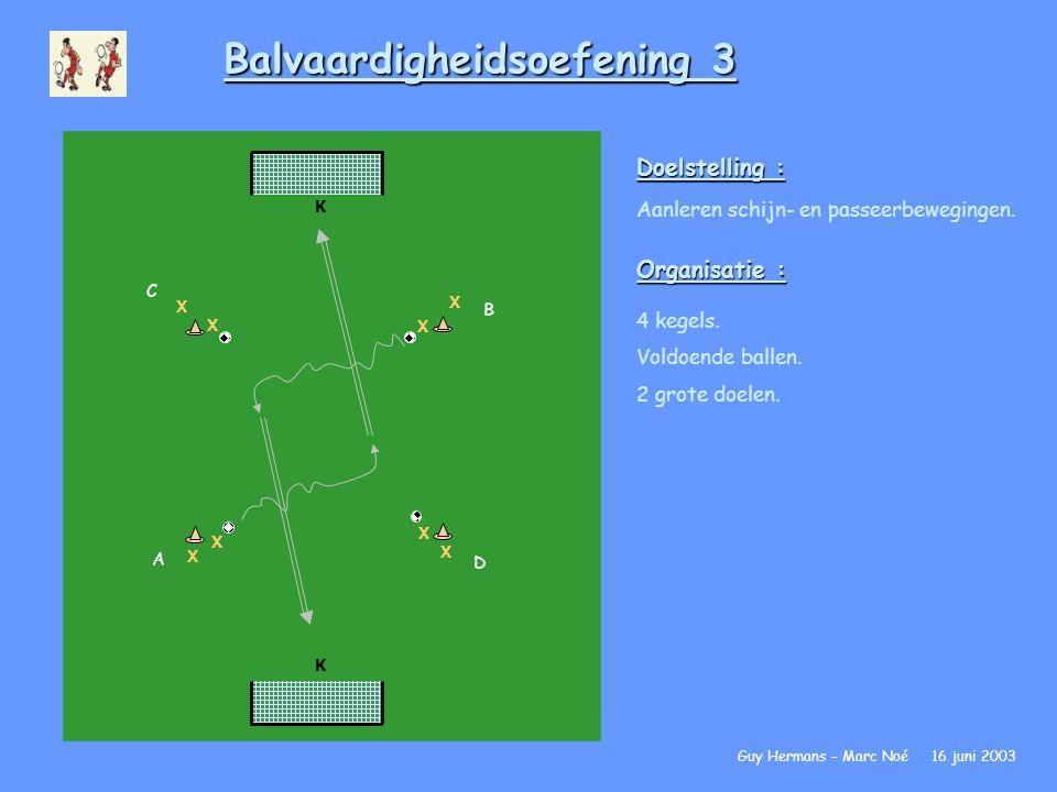 Balvaardigheidsoefening 3 Doelstelling : Aanleren schijn- en passeerbewegingen. Organisatie : 4 kegels. Voldoende ballen. 2 grote doelen. K K X X X X