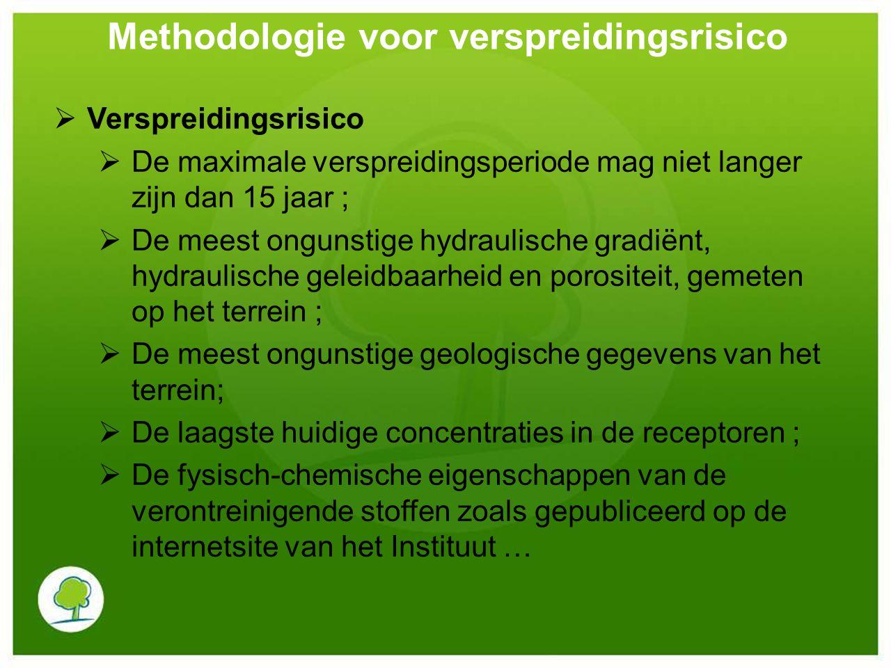  Berekening van de snelheid waarmee de verontreinigende stoffen zich verplaatsen  Analytische oplossing van Domenico Methodologie voor verspreidingsrisico