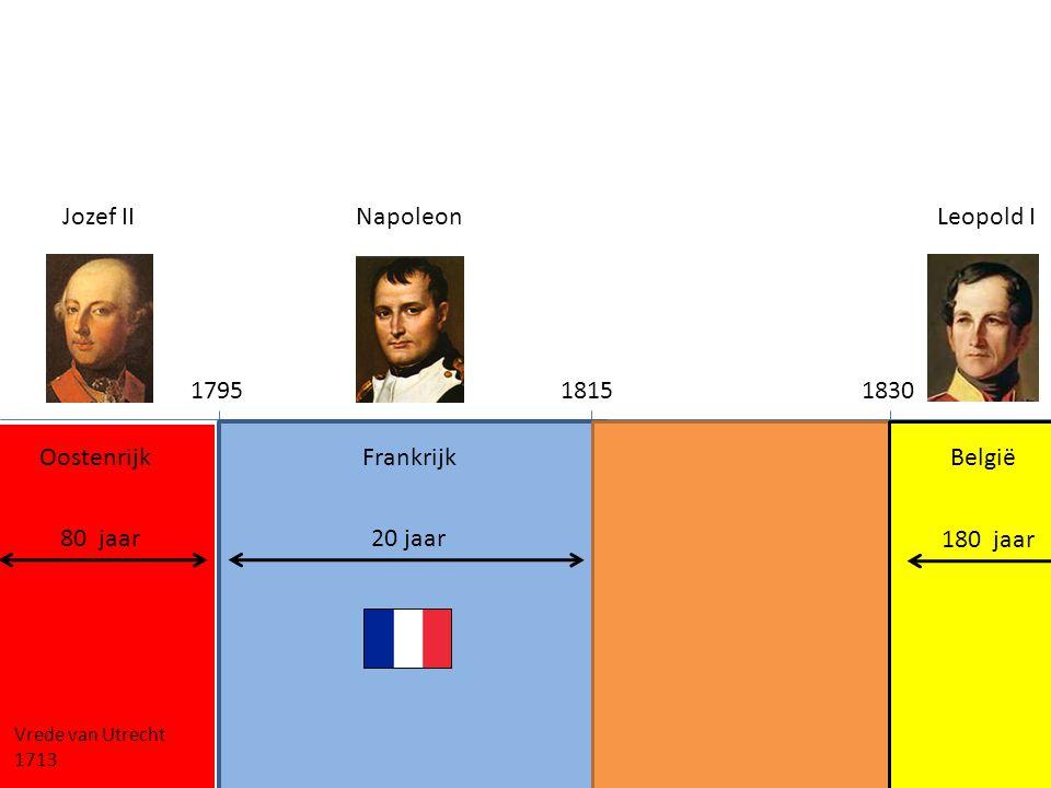 179518151830 OostenrijkFrankrijkBelgië Jozef IINapoleonLeopold I 20 jaar 180 jaar 80 jaar Vrede van Utrecht 1713