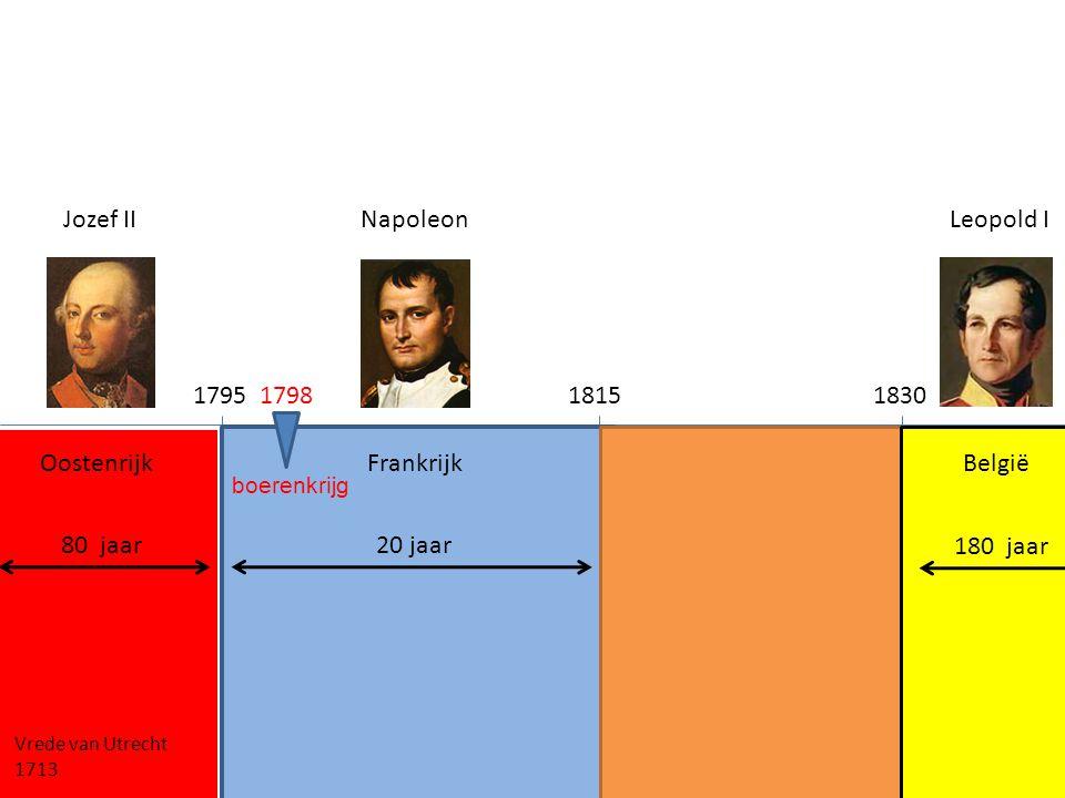 179518151830 OostenrijkFrankrijkBelgië Jozef IINapoleonLeopold I 20 jaar 180 jaar 80 jaar Vrede van Utrecht 1713 boerenkrijg 1798