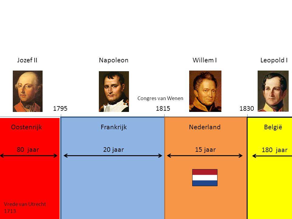 179518151830 OostenrijkFrankrijkNederlandBelgië Jozef IINapoleonWillem ILeopold I 20 jaar15 jaar 180 jaar 80 jaar Vrede van Utrecht 1713 Congres van Wenen