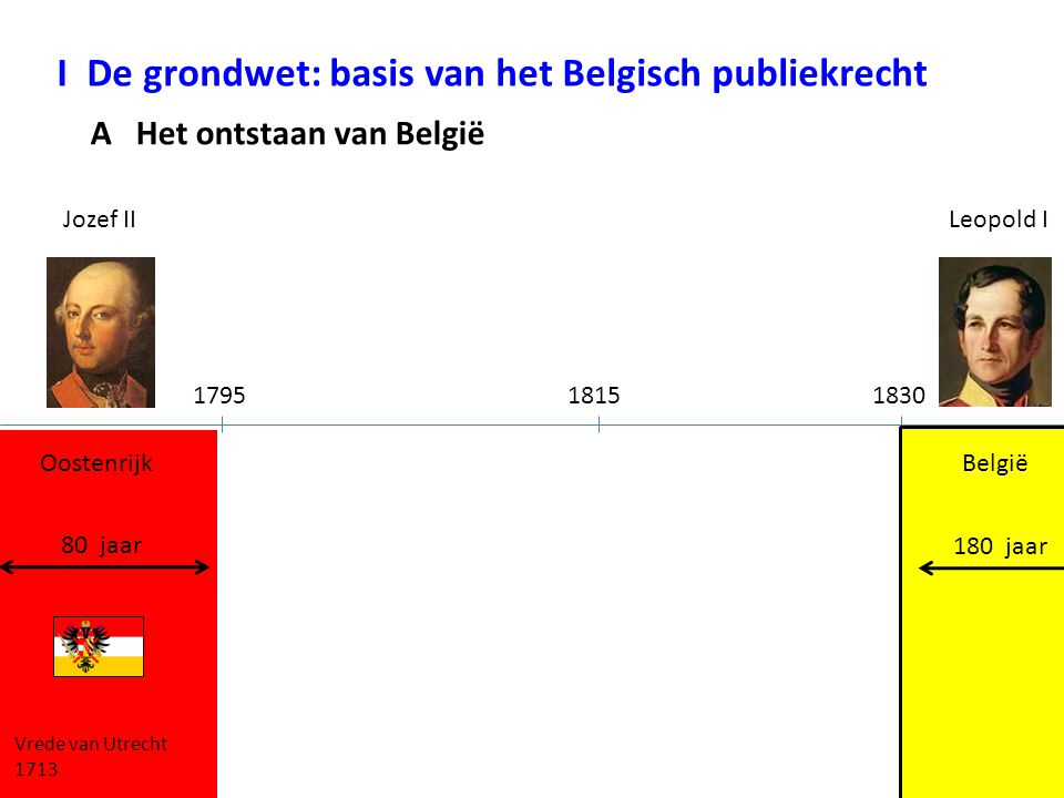 179518151830 OostenrijkBelgië Jozef IILeopold I 180 jaar 80 jaar Vrede van Utrecht 1713 I De grondwet: basis van het Belgisch publiekrecht A Het ontstaan van België