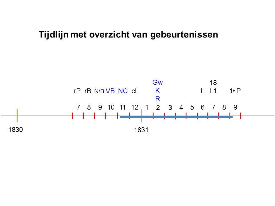 1830 1831 7 8 9 rPrB N/B 101112 VBNCcL 1 2 Gw K R 4 5 3 7 8 9 L 18 L1 1e P1e P 6 Tijdlijn met overzicht van gebeurtenissen