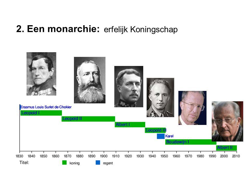 2. Een monarchie: erfelijk Koningschap