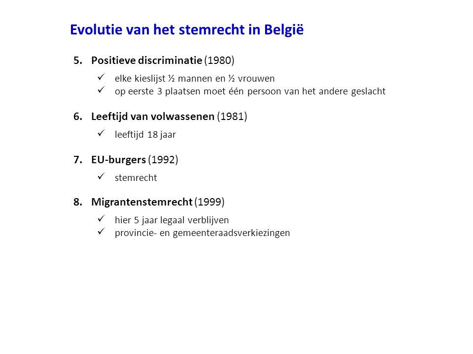 Evolutie van het stemrecht in België 5.Positieve discriminatie (1980)  elke kieslijst ½ mannen en ½ vrouwen  op eerste 3 plaatsen moet één persoon van het andere geslacht 6.Leeftijd van volwassenen (1981)  leeftijd 18 jaar 7.EU-burgers (1992)  stemrecht 8.Migrantenstemrecht (1999)  hier 5 jaar legaal verblijven  provincie- en gemeenteraadsverkiezingen