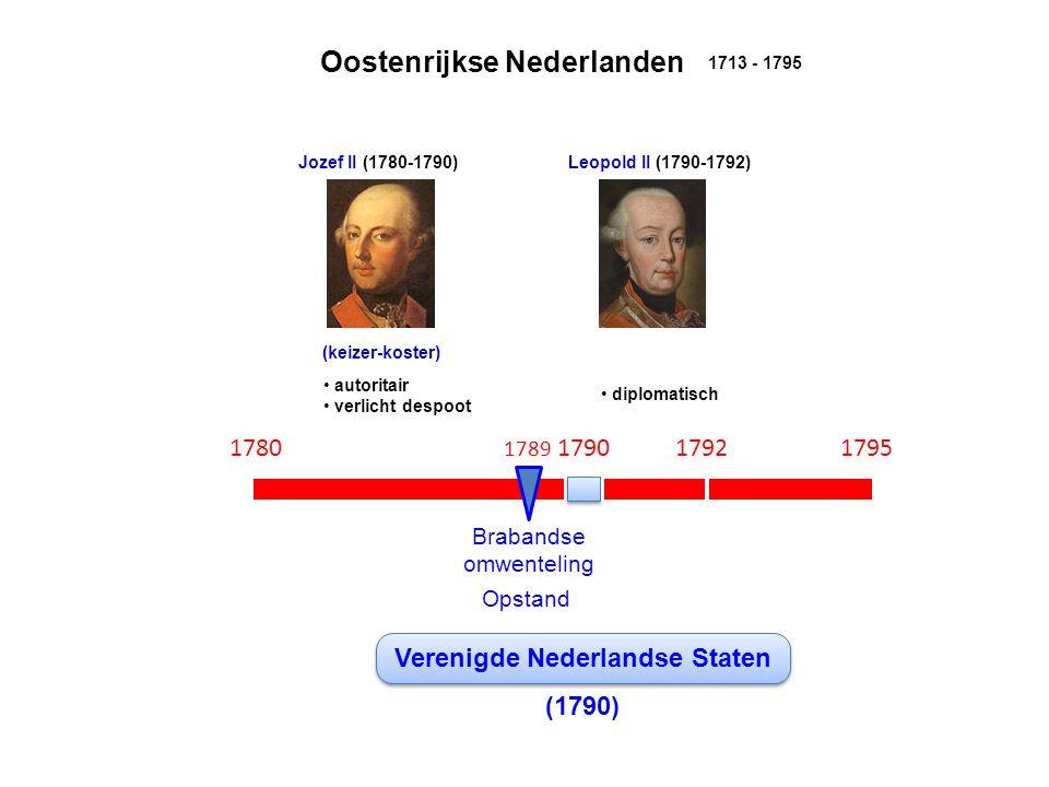 Oostenrijkse Nederlanden 1713 - 1795 Jozef II (1780-1790)Leopold II (1790-1792) • autoritair • verlicht despoot • diplomatisch (keizer-koster) Brabandse omwenteling 1789 17801790 Verenigde Nederlandse Staten (1790) Opstand 17921795