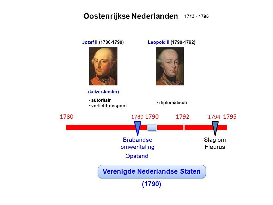 Oostenrijkse Nederlanden 1713 - 1795 Jozef II (1780-1790)Leopold II (1790-1792) • autoritair • verlicht despoot • diplomatisch (keizer-koster) Brabandse omwenteling 1789 17801790 Verenigde Nederlandse Staten (1790) Opstand 17921795 Slag om Fleurus 1794