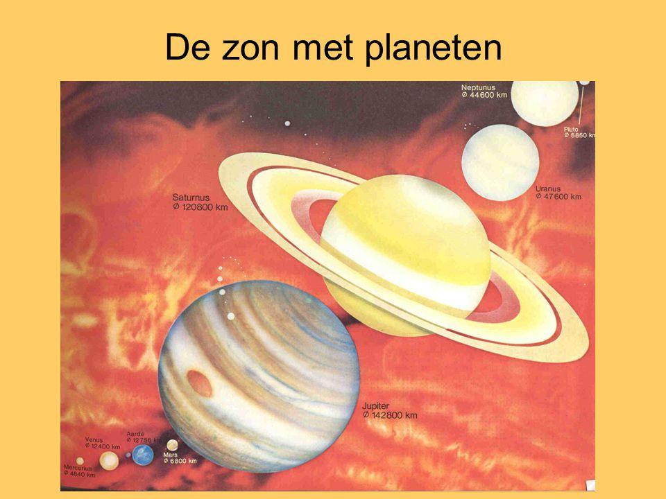 De zon met planeten