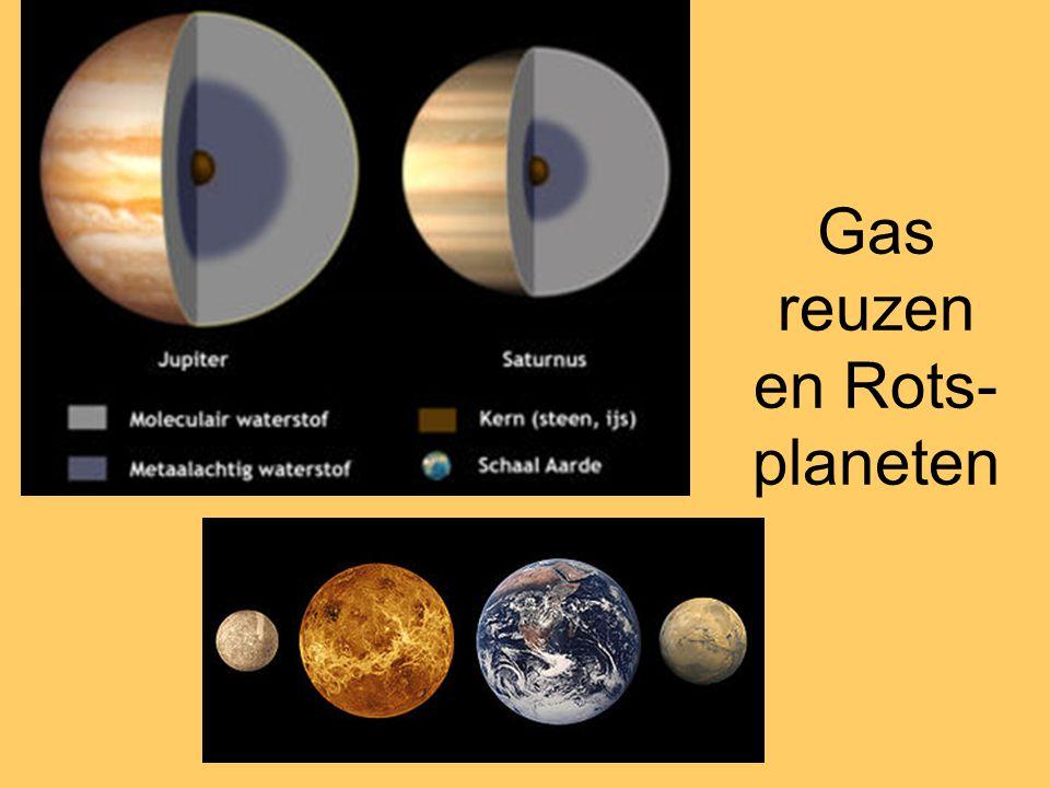 Gas reuzen en Rots- planeten