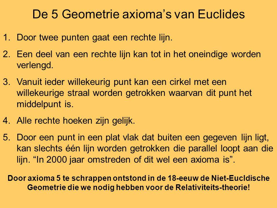 De 5 Geometrie axioma's van Euclides 1.Door twee punten gaat een rechte lijn. 2.Een deel van een rechte lijn kan tot in het oneindige worden verlengd.