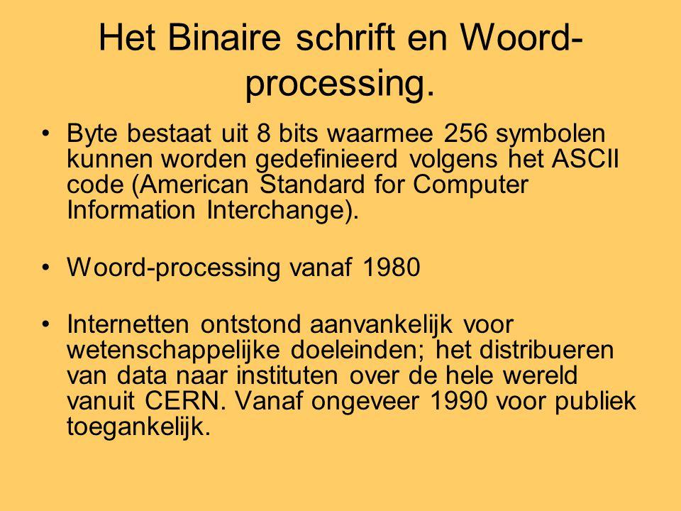Het Binaire schrift en Woord- processing. •Byte bestaat uit 8 bits waarmee 256 symbolen kunnen worden gedefinieerd volgens het ASCII code (American St