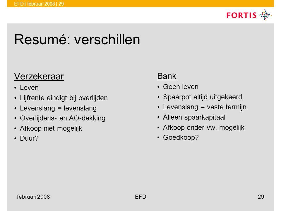 EFD | februari 2008 | 29 februari 2008EFD29 Resumé: verschillen Verzekeraar •Leven •Lijfrente eindigt bij overlijden •Levenslang = levenslang •Overlij