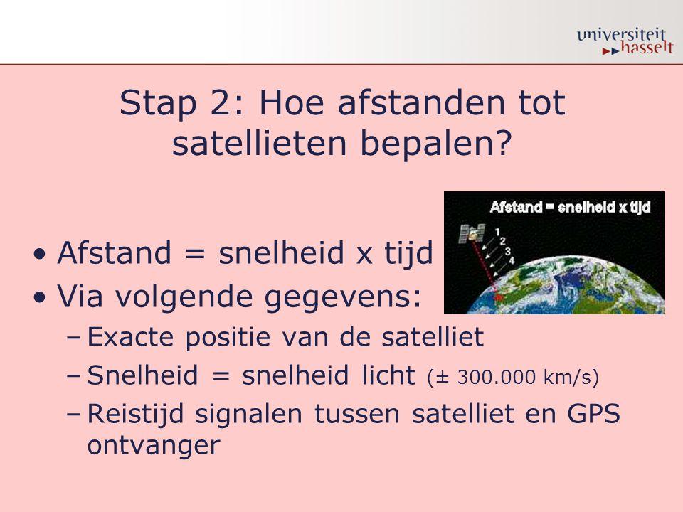 Stap 2: Hoe afstanden tot satellieten bepalen? •Afstand = snelheid x tijd •Via volgende gegevens: –Exacte positie van de satelliet –Snelheid = snelhei