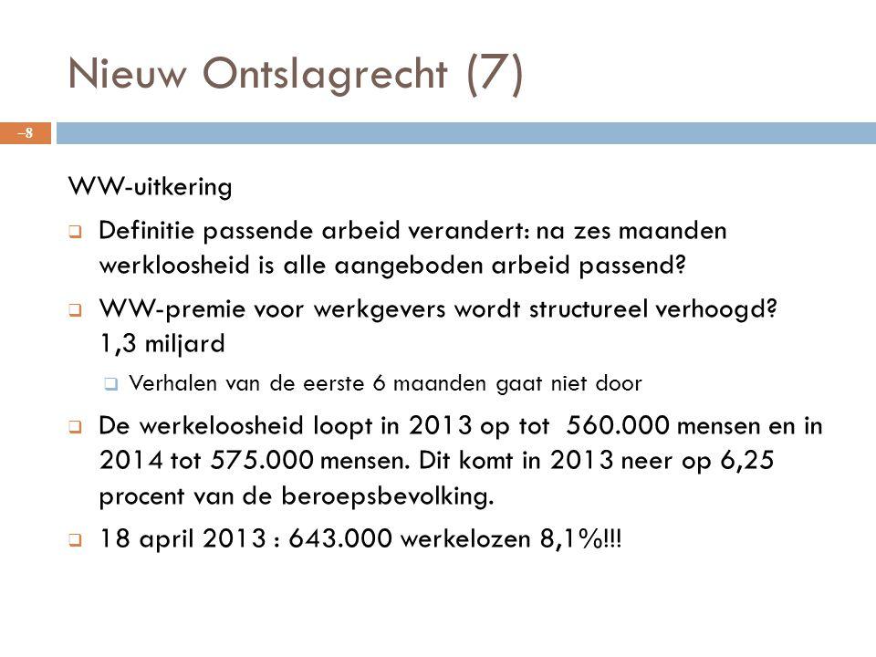 Nieuw Ontslagrecht (7) WW-uitkering  Definitie passende arbeid verandert: na zes maanden werkloosheid is alle aangeboden arbeid passend?  WW-premie