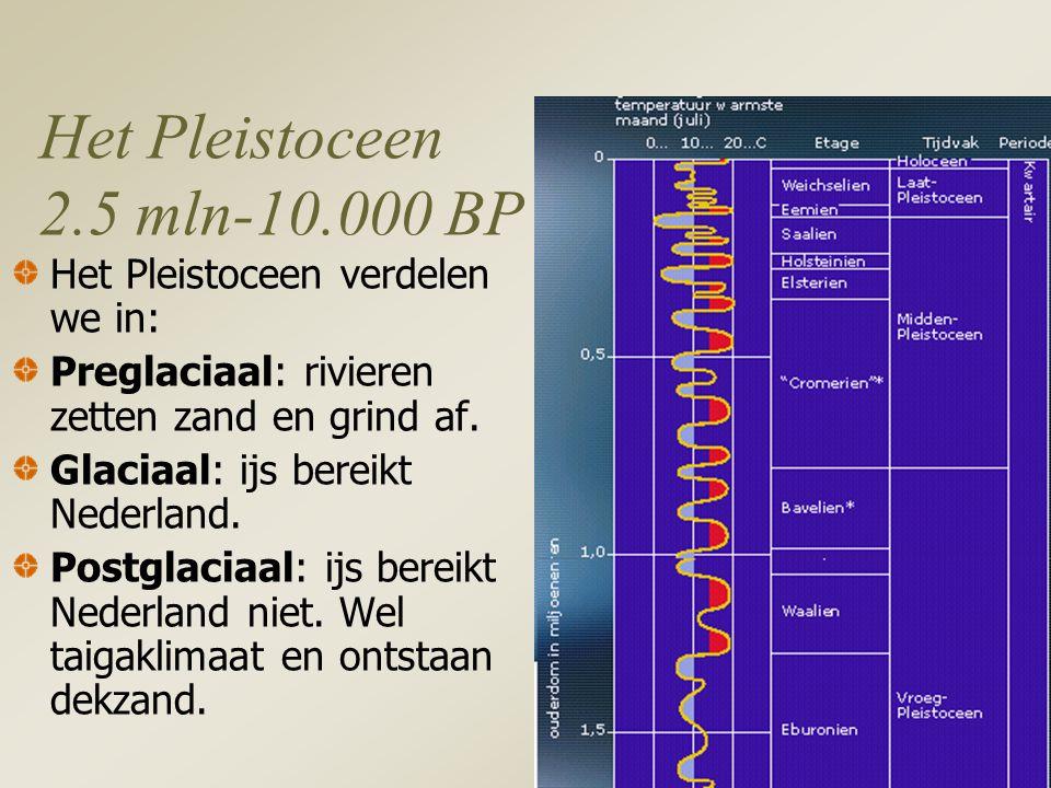Het Pleistoceen 2.5 mln-10.000 BP Het Pleistoceen verdelen we in: Preglaciaal: rivieren zetten zand en grind af.