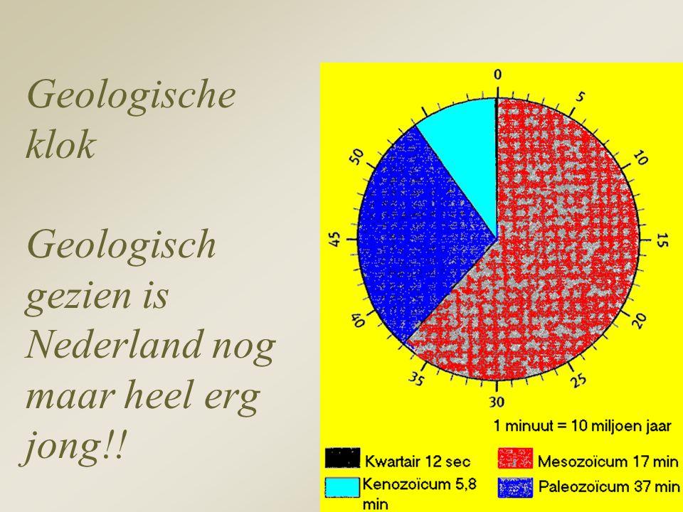 Geologische klok Geologisch gezien is Nederland nog maar heel erg jong!!