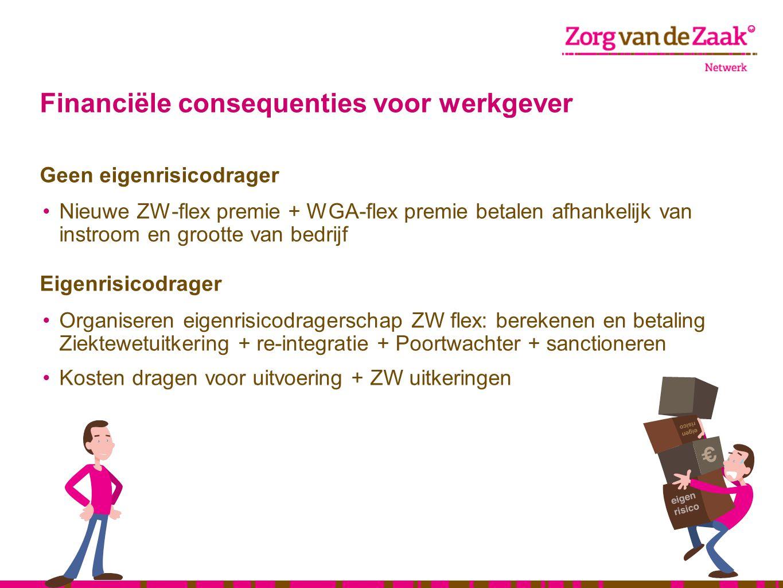 Financiële consequenties voor werkgever Geen eigenrisicodrager •Nieuwe ZW-flex premie + WGA-flex premie betalen afhankelijk van instroom en grootte va