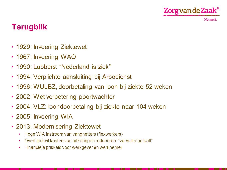 """Terugblik •1929: Invoering Ziektewet •1967: Invoering WAO •1990: Lubbers: """"Nederland is ziek"""" •1994: Verplichte aansluiting bij Arbodienst •1996: WULB"""