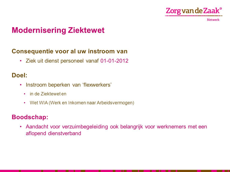 Modernisering Ziektewet Consequentie voor al uw instroom van •Ziek uit dienst personeel vanaf 01-01-2012 Doel: •Instroom beperken van 'flexwerkers' •i
