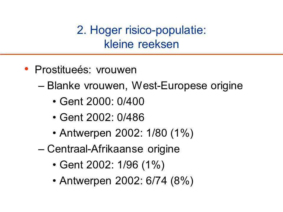 2. Hoger risico-populatie: kleine reeksen • Prostitueés: vrouwen –Blanke vrouwen, West-Europese origine •Gent 2000: 0/400 •Gent 2002: 0/486 •Antwerpen