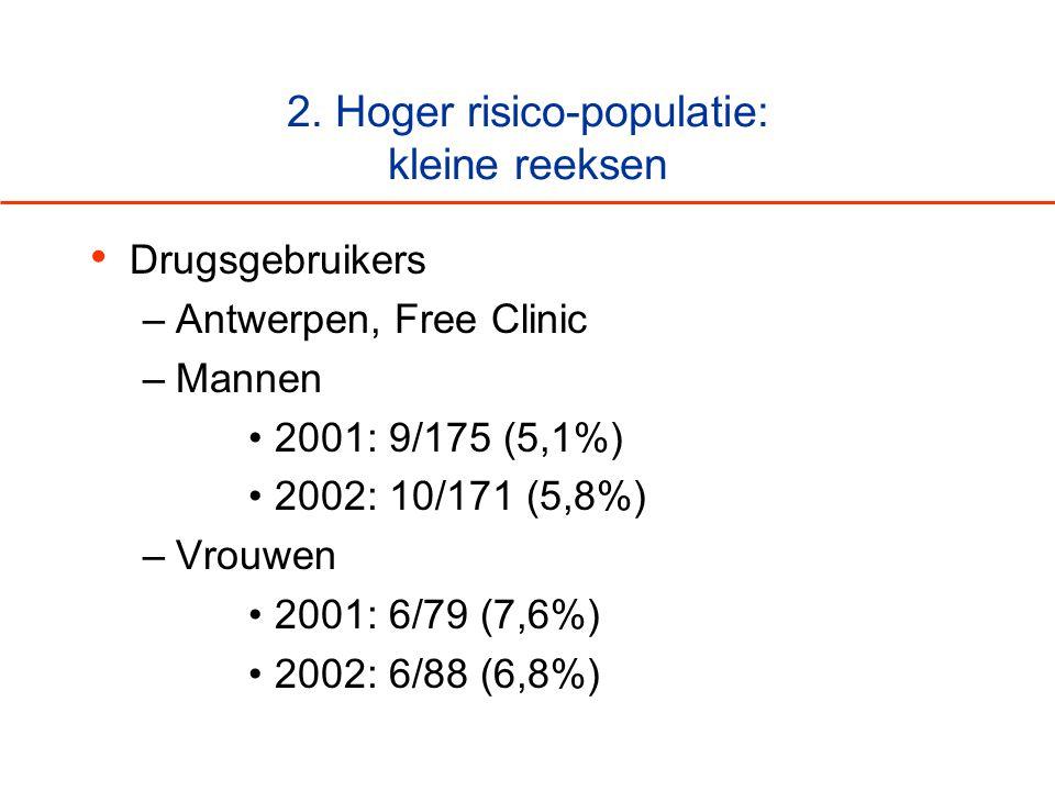 2. Hoger risico-populatie: kleine reeksen • Drugsgebruikers –Antwerpen, Free Clinic –Mannen •2001: 9/175 (5,1%) •2002: 10/171 (5,8%) –Vrouwen •2001: 6