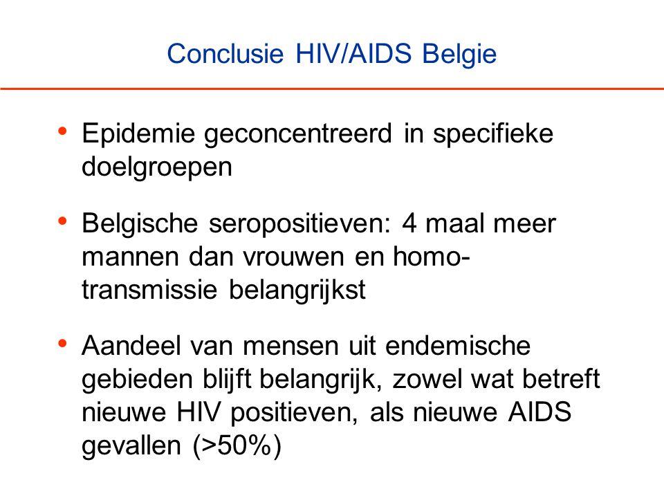 Conclusie HIV/AIDS Belgie • Epidemie geconcentreerd in specifieke doelgroepen • Belgische seropositieven: 4 maal meer mannen dan vrouwen en homo- tran