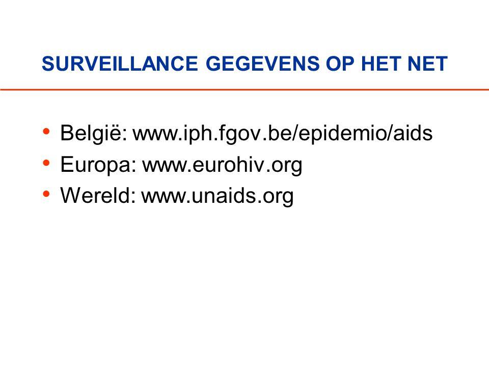 SURVEILLANCE GEGEVENS OP HET NET • België: www.iph.fgov.be/epidemio/aids • Europa: www.eurohiv.org • Wereld: www.unaids.org